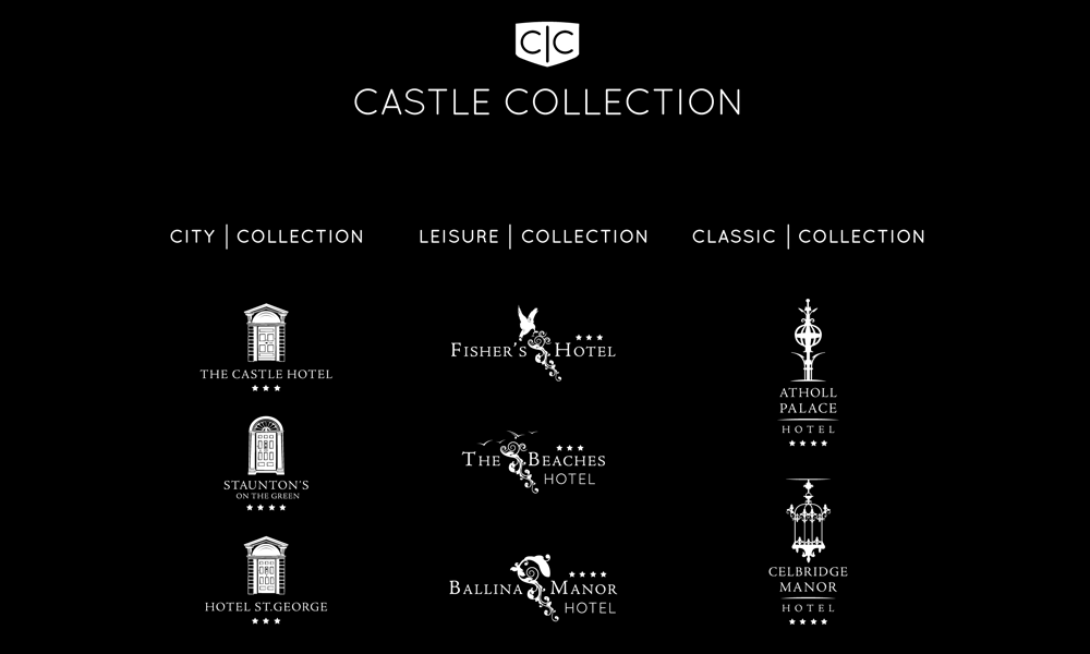 New_aCastle_Hotel